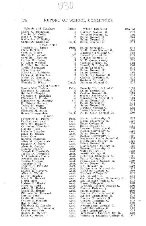 1930 Teachers of Beverly Schools